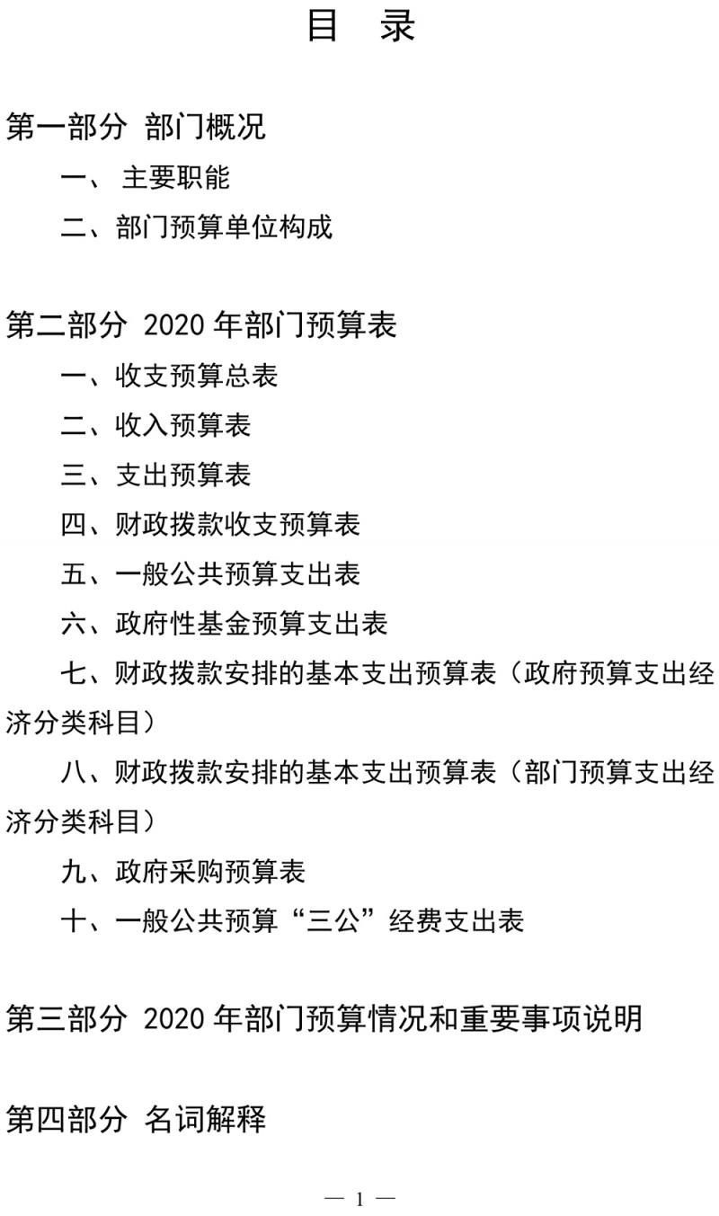 2020年济南市工商业联合会部门预算-2