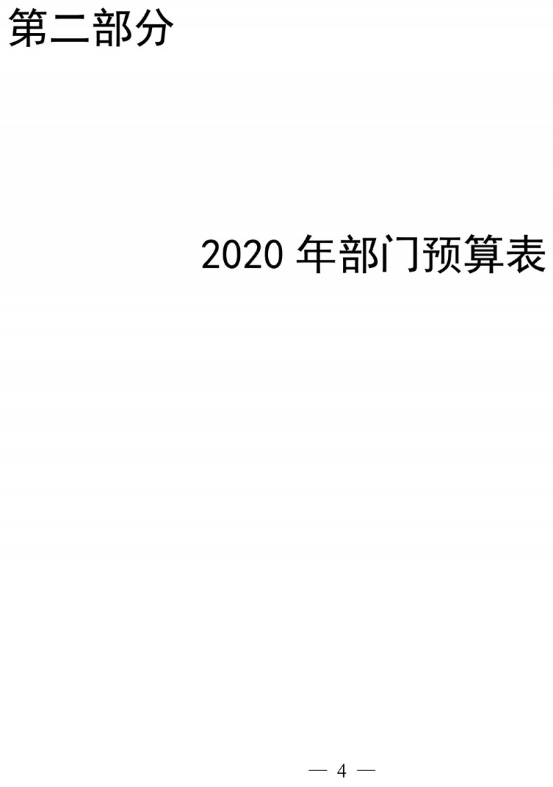 2020年济南市工商业联合会部门预算-5