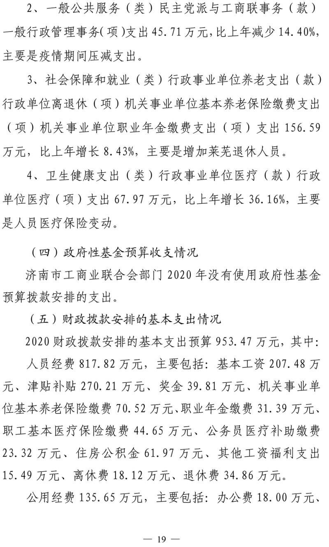 2020年济南市工商业联合会部门预算-20