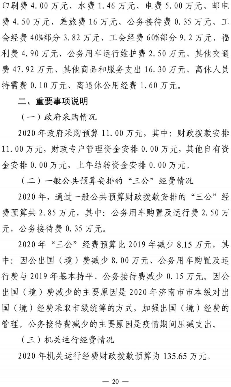 2020年济南市工商业联合会部门预算-21